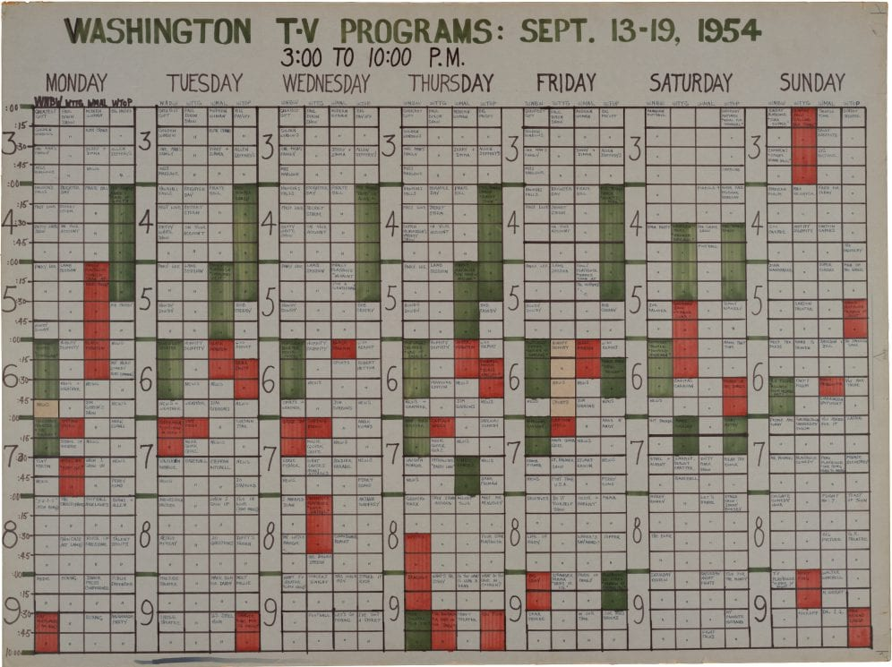 Washington D.C. Television Schedule for Sept. 13 - 19, 1954