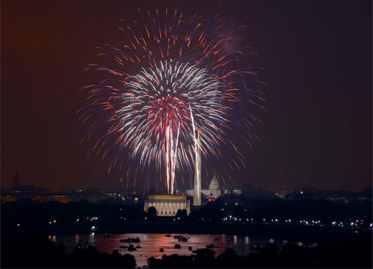 Fourth of July fireworks in 2008 (Library of Congress)
