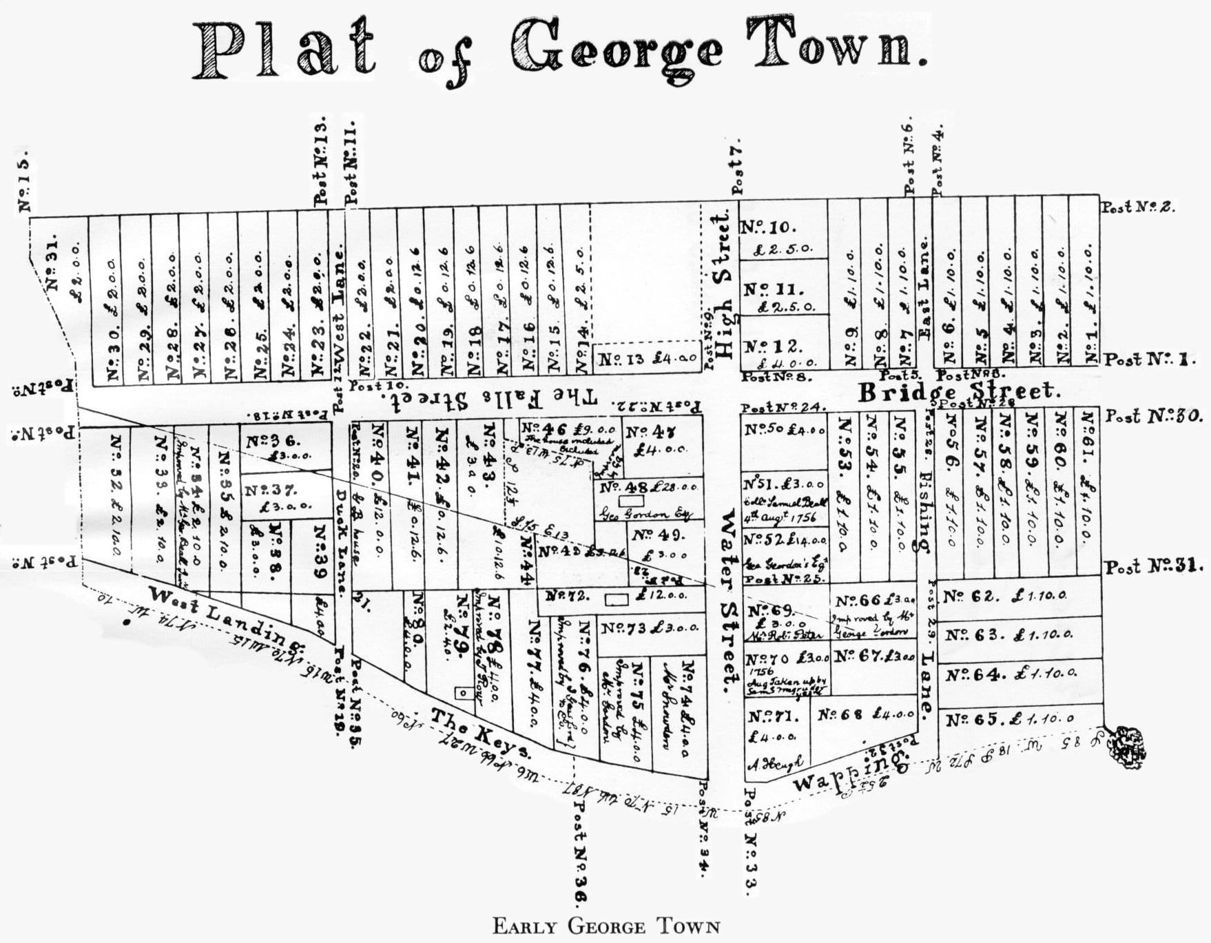 Old plat of Georgetown (gutenberg.org)