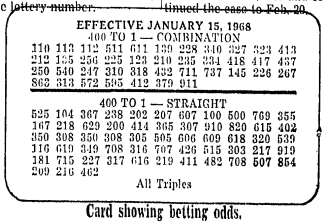 Card showing betting odds