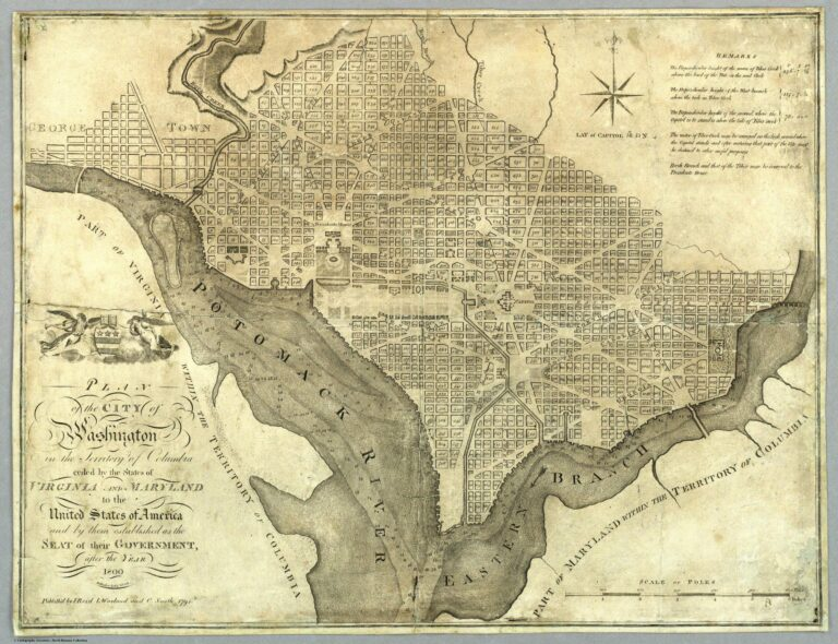 1795 Plan of the City of Washington
