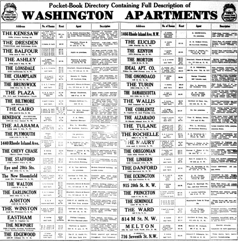 Washington Times pocket directory of apartments - 1914