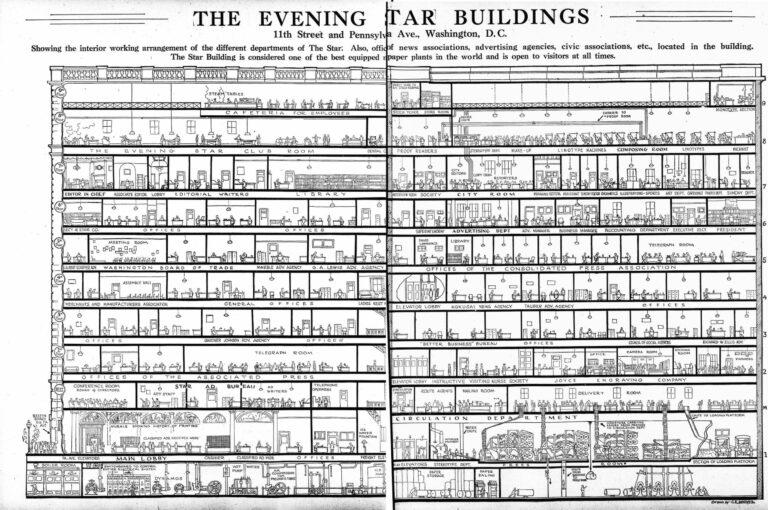 cutaway drawing of the Evening Star Building